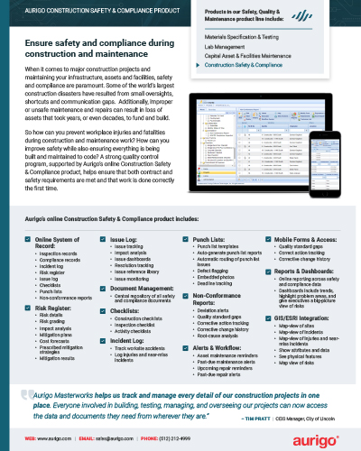 Construction Safety Compliance datasheet